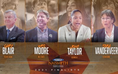 2021 Werner Ladder Naismith Women's Coach of the Year Finalists Announced