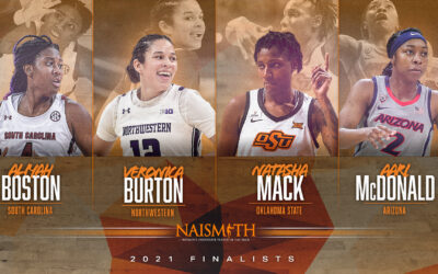 2021 Naismith Defensive Women's Player of the Year Finalists
